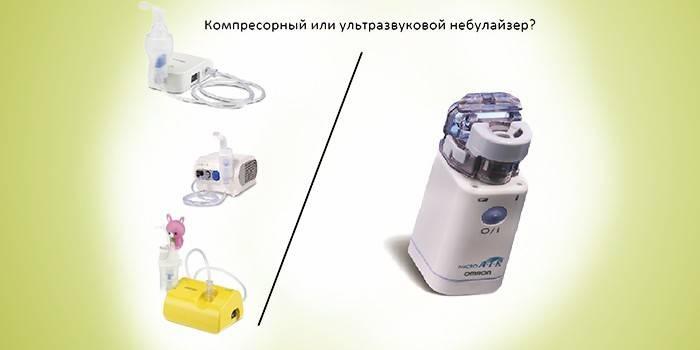 Чим відрізняється компресорний інгалятор від ультразвукового