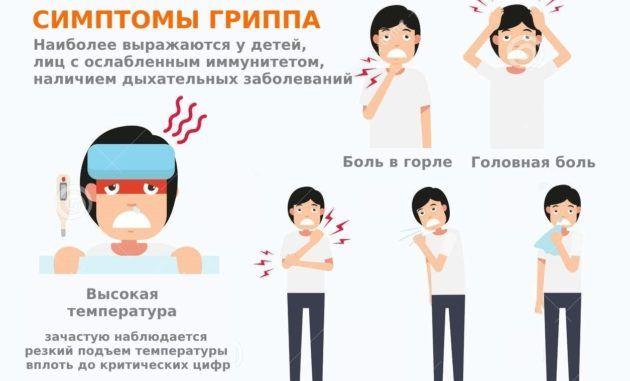 Чим і як лікувати біль у носоглотці