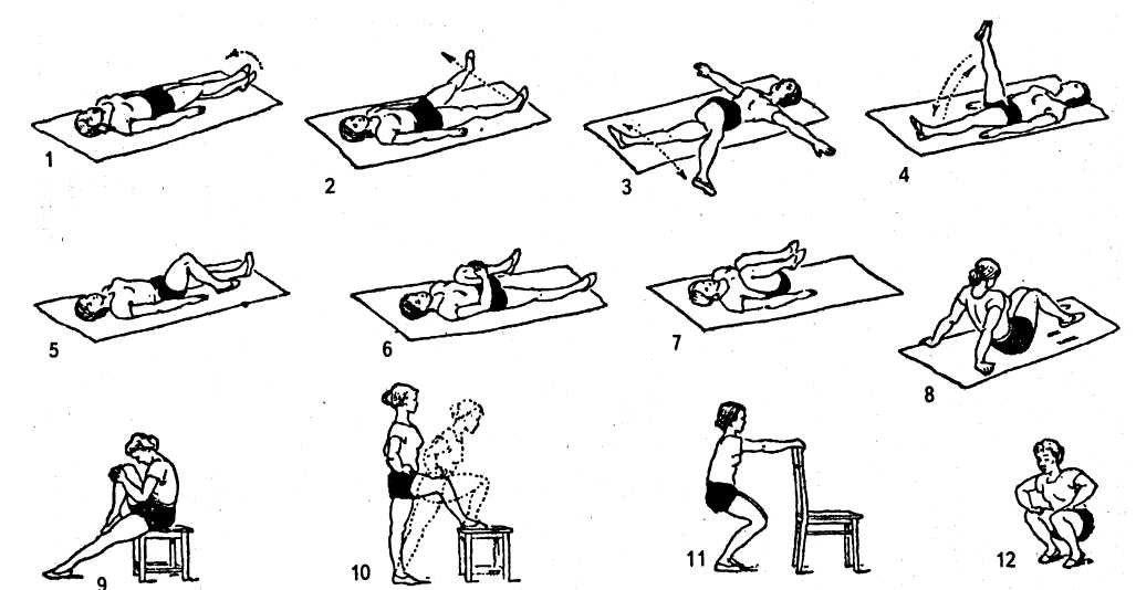 Комплекс вправ при коксартрозі кульшового суглоба — Суглоби