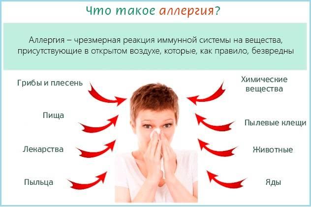 Лікування кропив'янки в домашніх умовах у дорослих народні засоби і дієта