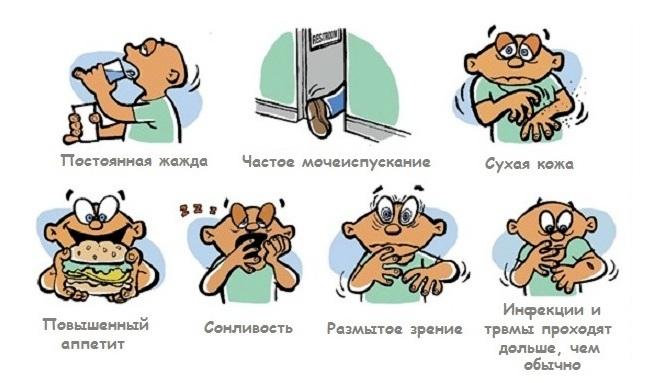 p dvischeniy cukor u krov simptomi u zh nok prichini v dhilen v d normi 5 - Підвищений цукор у крові: симптоми у жінок і причини відхилень від норми