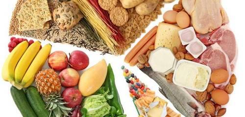 Пієлонефрит дієта і спосіб життя Лікуємо печінка