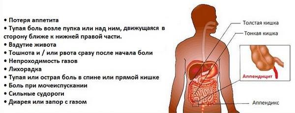 Періодично виникає відчуття печіння