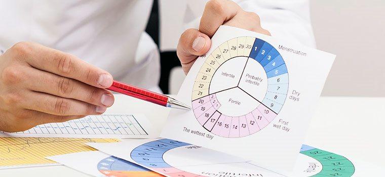 Перелік медикаментів, що призначаються для лікування ендометріозу