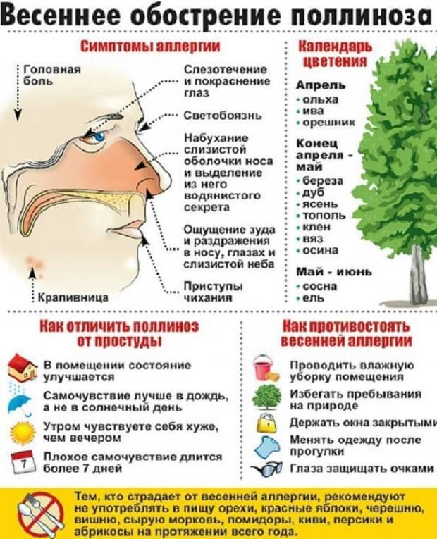 Протиалергічні краплі в ніс