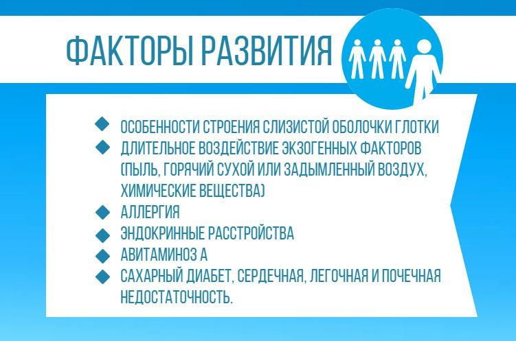 yak l kuvati hron chniy faring t u doroslih 1 - Як лікувати хронічний фарингіт у дорослих