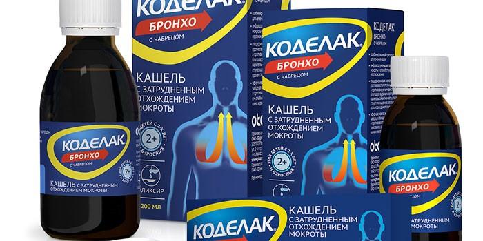 Як приймати препарат Коделак