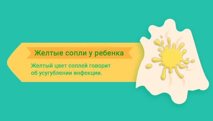 z nosa kapa zhovta r dina prichini l kuvannya 9 - З носа капає жовта рідина: причини і лікування