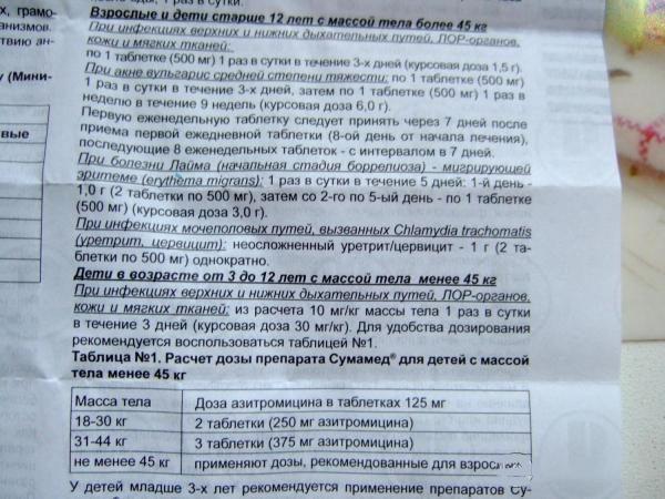 Застосування антибіотика Сумамед при лікуванні гаймориту