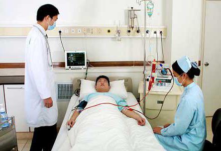 Застосування озону в медицині